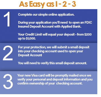 Get Your Applied Bank Visa Credit Card Today